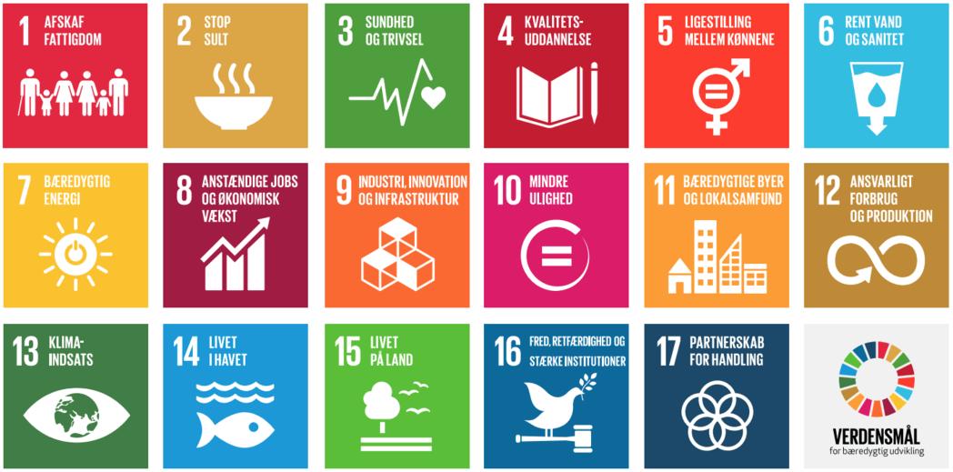 Kreativitet, dannelse og bæredygtighed 2019 2.0