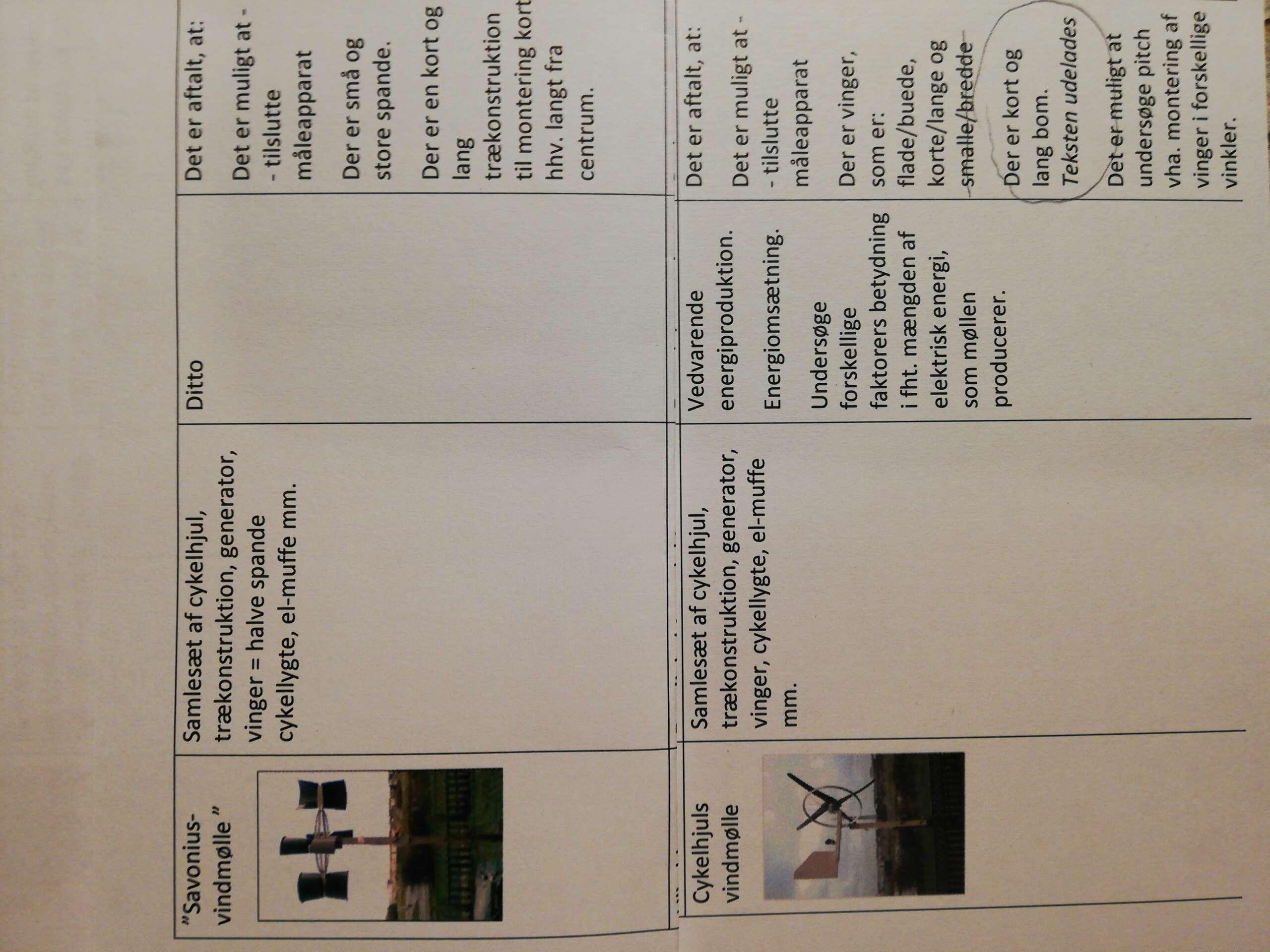 Undervisnings formål: vindmøller model byggesæt